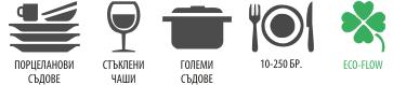 Съдомиялна - WD-7 DUPLUS