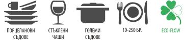 Съдомиялна - WD-7