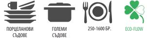 Съдомиялна - WD-8